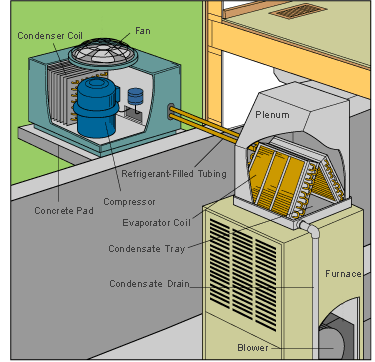 Awesome Centralized Air Conditioner System Pdf And Review In 2020 Central Air Conditioners Air Conditioner Repair Air Conditioner Maintenance