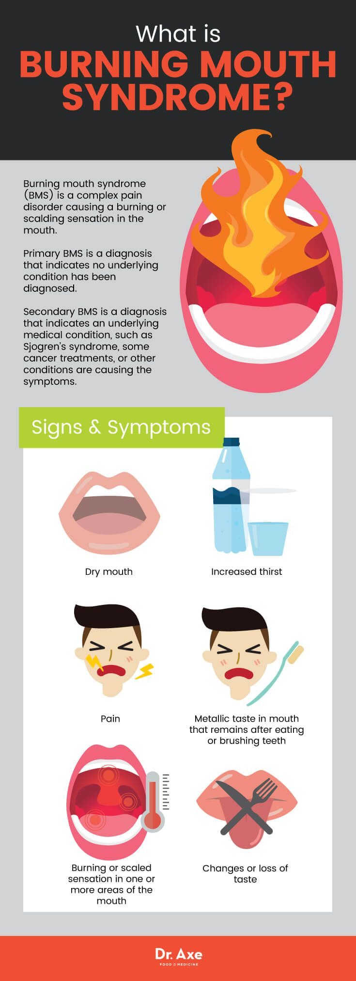 9 Ways to Treat Burning Mouth Syndrome | Dr  Axe Articles