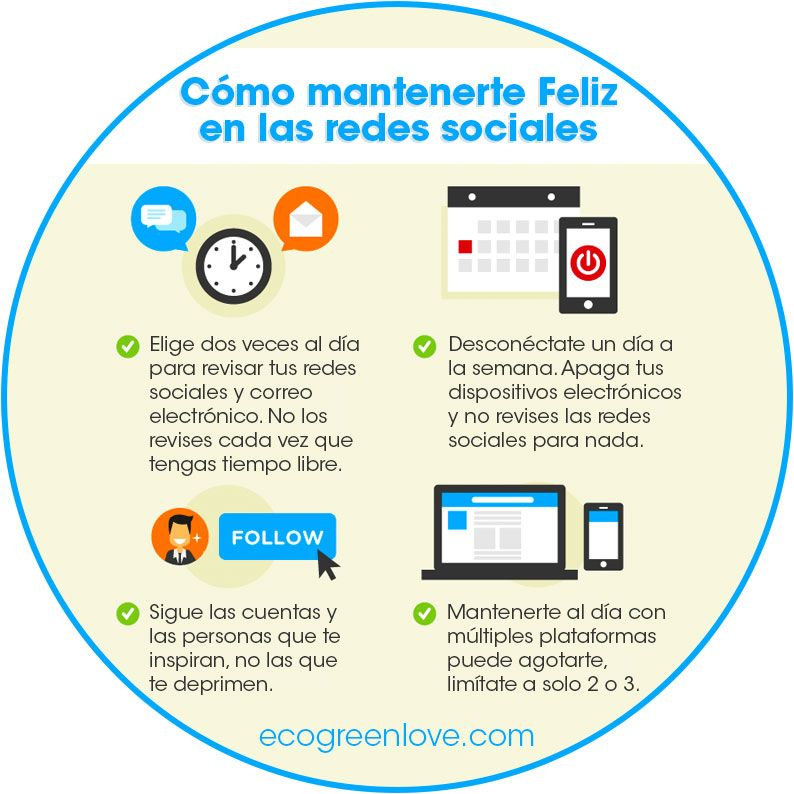 Cómo mantenerte Feliz en Redes Sociales