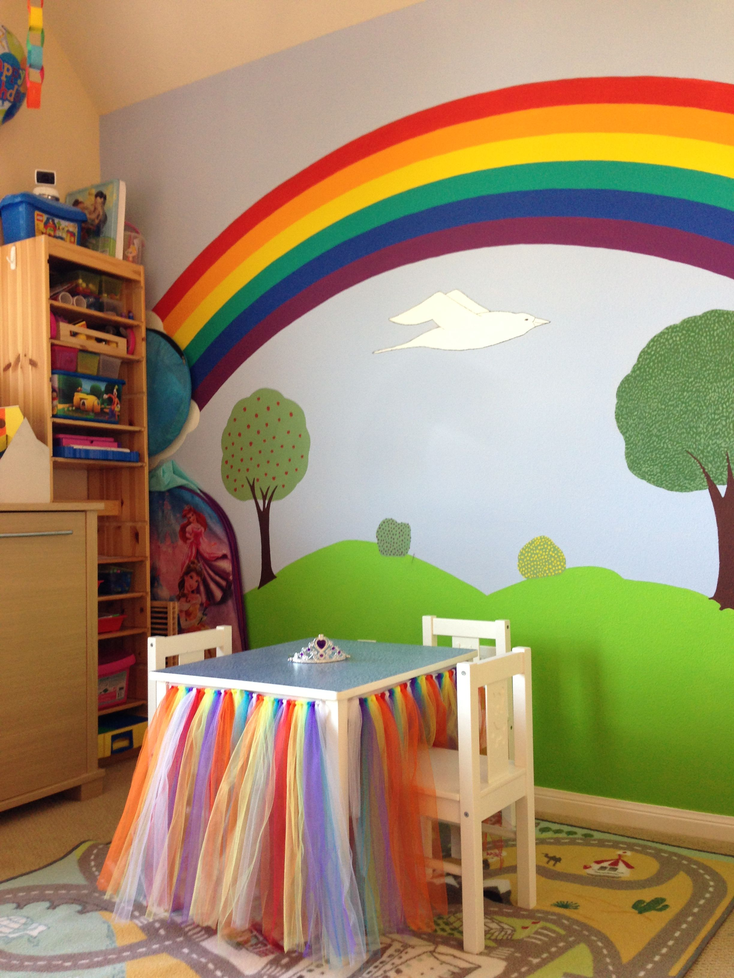 Rainbow Kids Rooms Girls Rainbow Playroom Crafty Kids Bedroom Rainbow