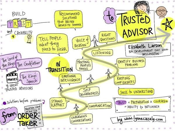 Visual Notes From Order Taker to Influencer How to Become a - order taker