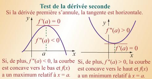 Epingle Sur Calculus