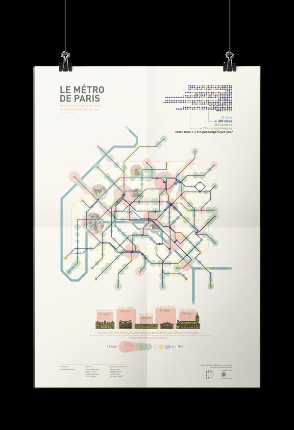 Infographic By Annalinda Ruocco, Via