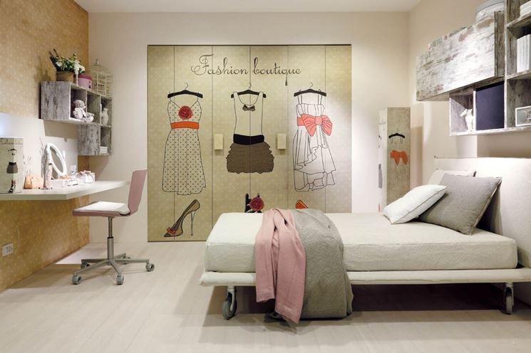 Disegni Cameretta ~ Risultati immagini per camerette ragazze moderne camera gaia