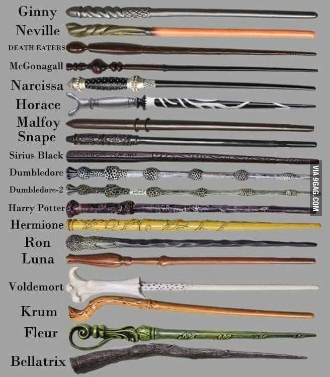 Magic Wounds With Images Harry Potter Wand Harry Potter