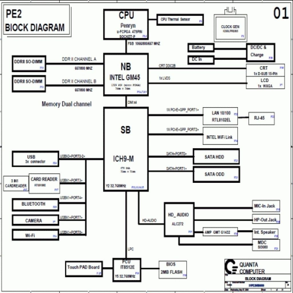 Motherboard Wiring Diagram | Manual ebooks