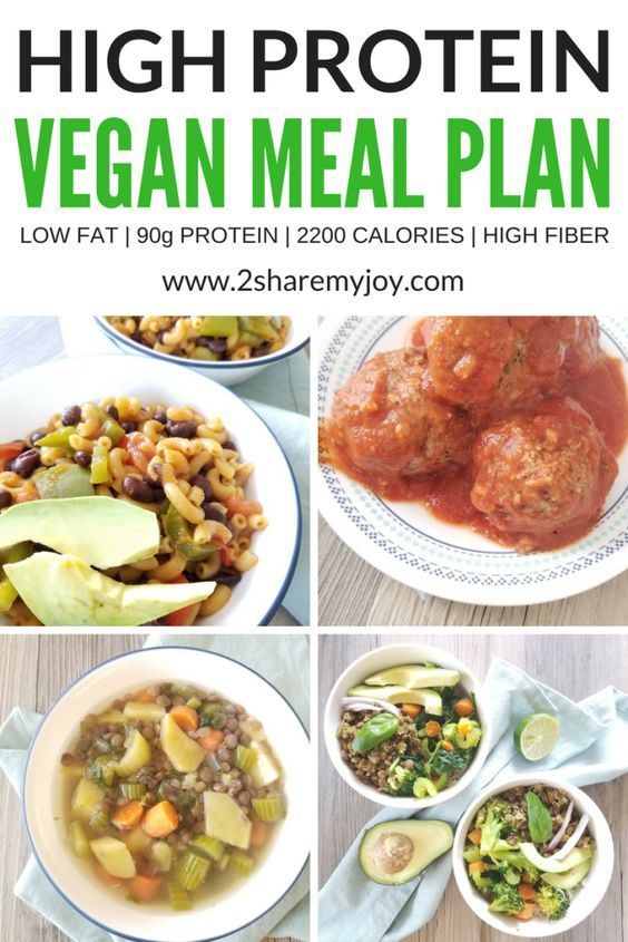 High Protein Vegan Meal Plan 2200 Calories Food High