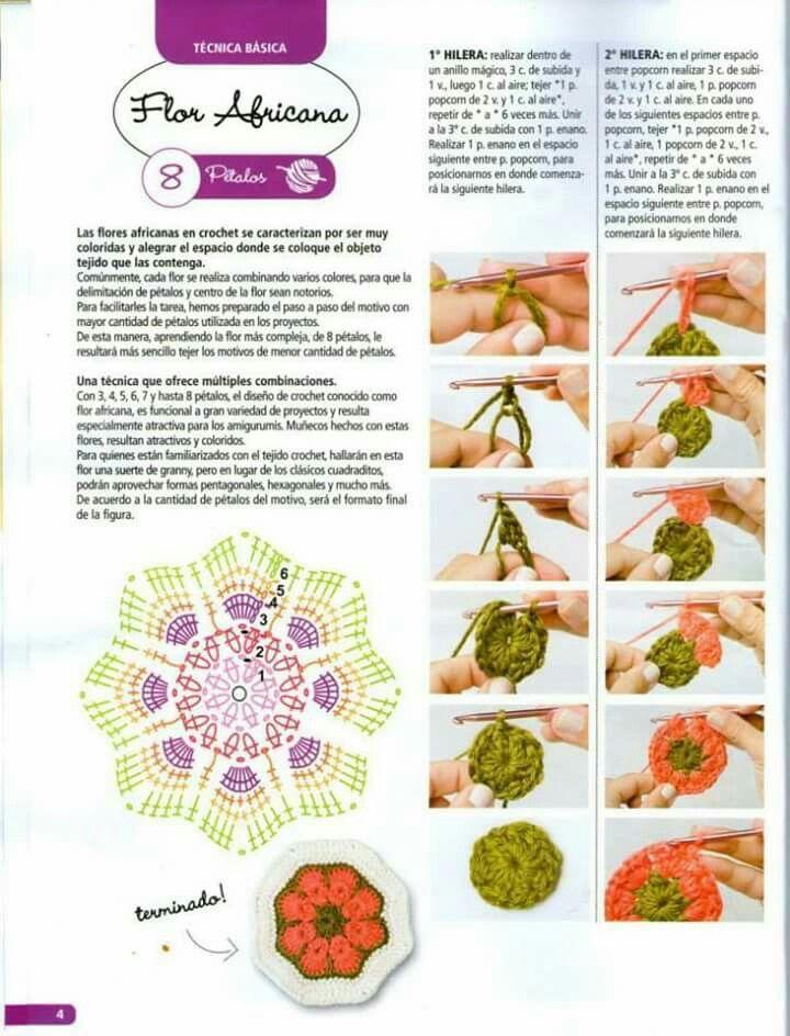 Pin de Pauline Lim en Amigurumi Hexagon crochet | Pinterest