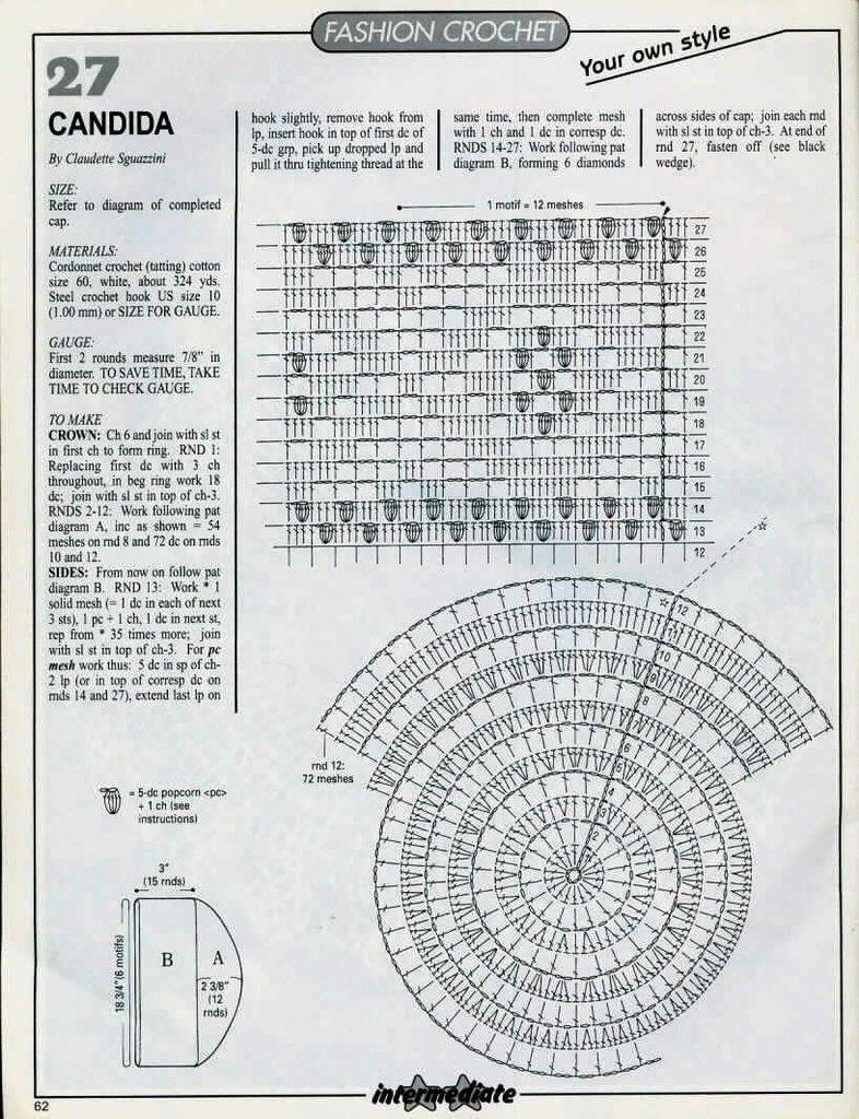 121 MC Aug 1999 62.jpg | Gorros, Esquemas y Gracias