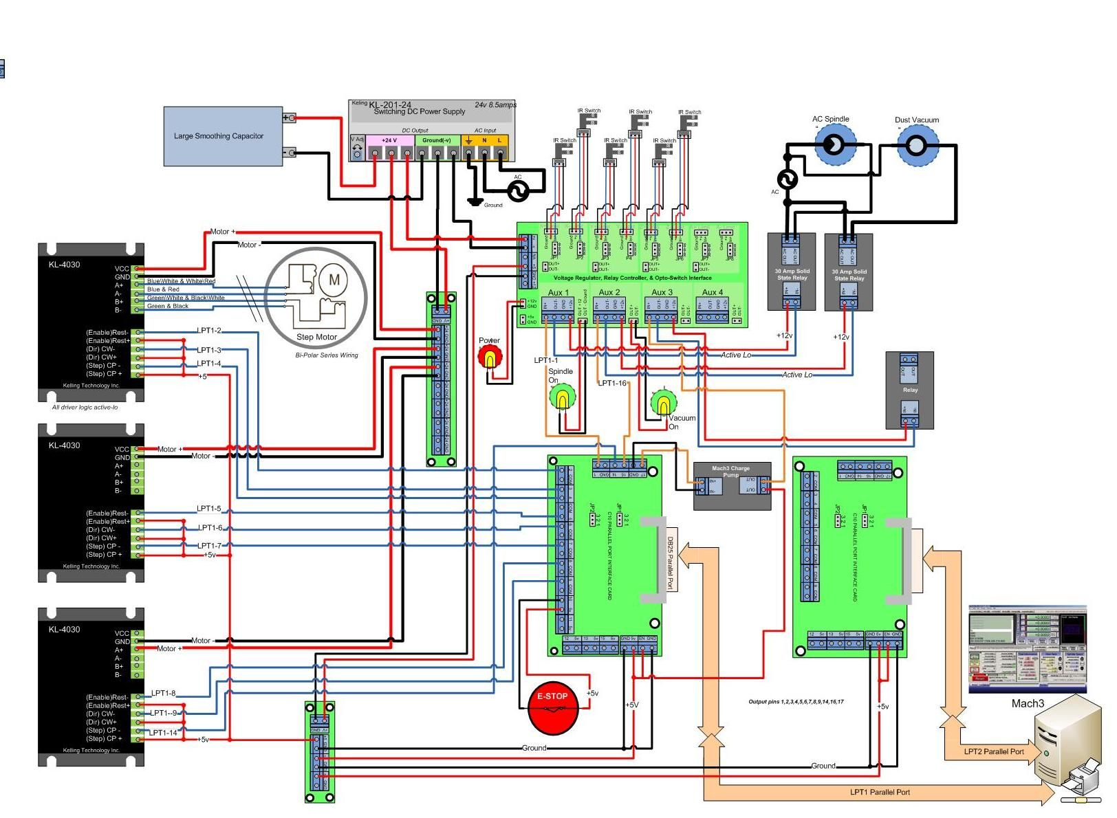 CNC Wiring-Diagram | Diy cnc router, Cnc controller, Cnc machine projects | Wood Router Wiring Diagram |  | Pinterest