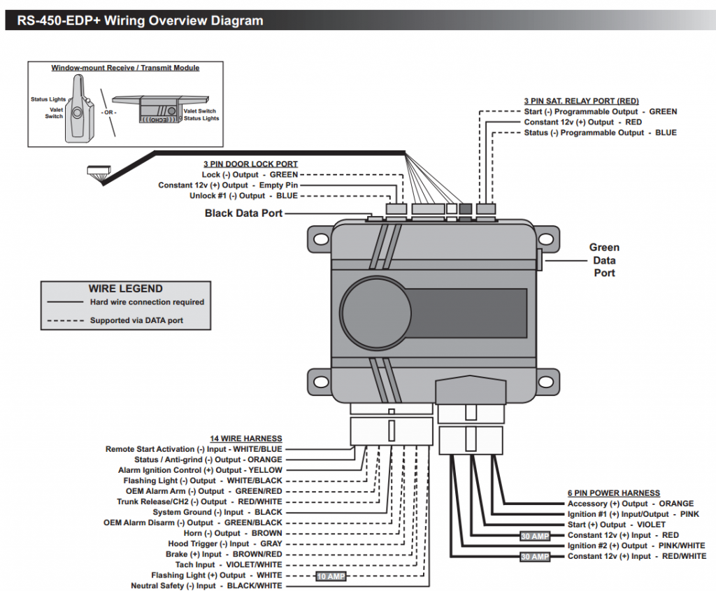 [DIAGRAM_3ER]  Car Starter Wiring Diagram On Images Free Download At Dei Remote Throughout  Start At Dei Remote Start Wiring Diagram | Diagram, Remote start, Car  starter | Dei Wiring Diagrams |  | Pinterest