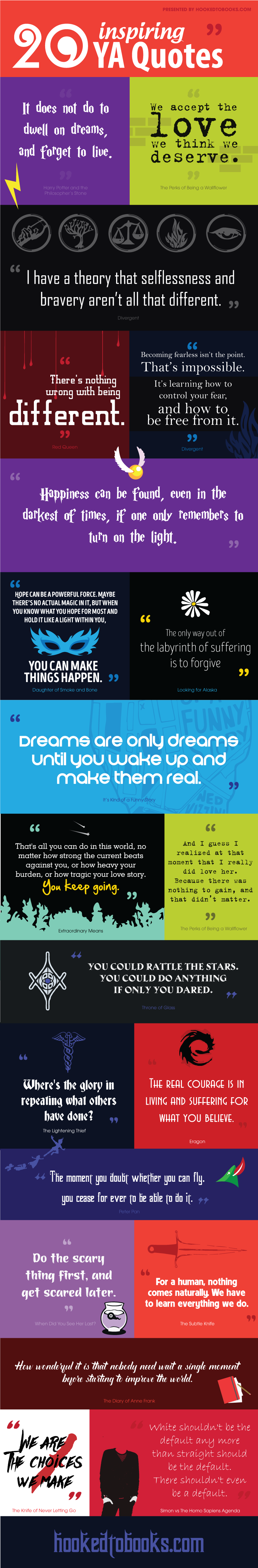 20 Motivational Quotes For YA Book Lovers #Infographic