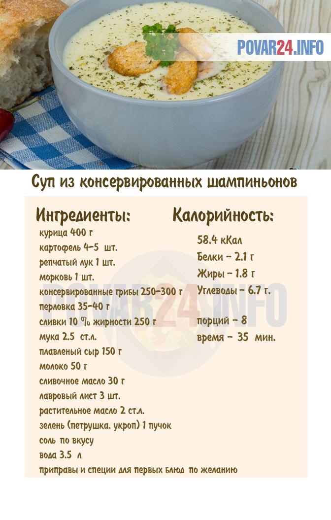 Рецепт супа из консервированных шампиньонов   Рецепт ...