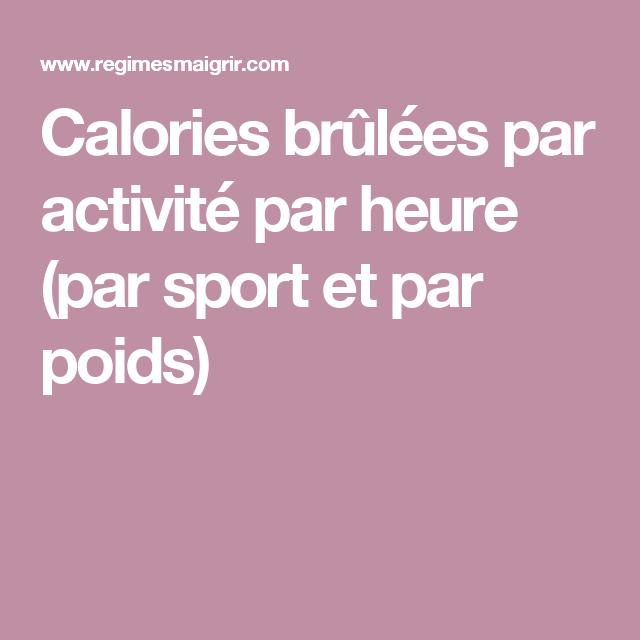 Calories Brulees Par Activite Par Heure Par Sport Et Par Poids Calories Des Aliments Calories Recette Pour Maigrir