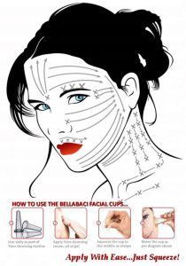3 Ways to use Your Facial Cups 3 Ways to use Your Facial Cups