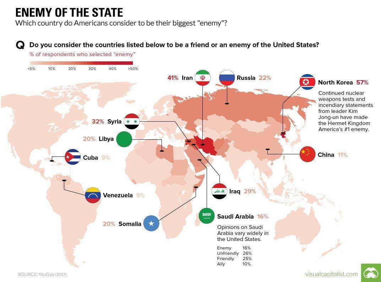 Какие страны жители США считают своими врагами?