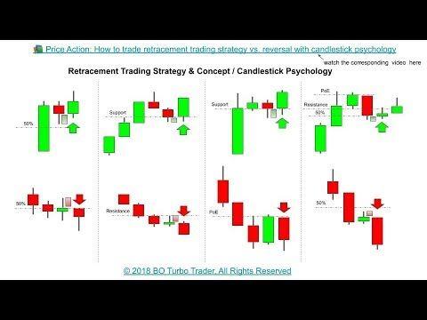 binary options trading strategy youtube mp3