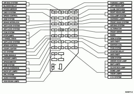 1998 Ford Ranger Fuse Box Diagram | Ford ranger | 2003