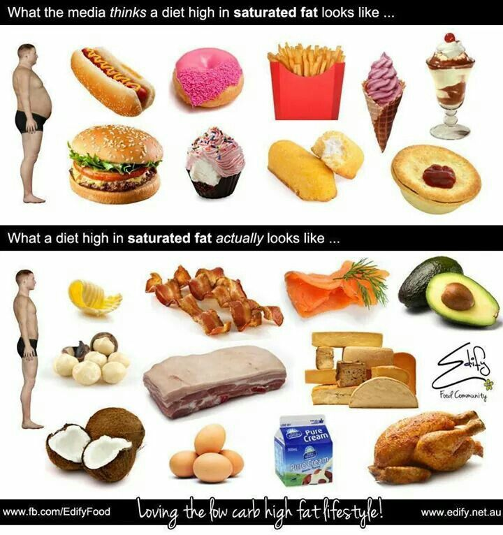 low saturated fat diet benefits