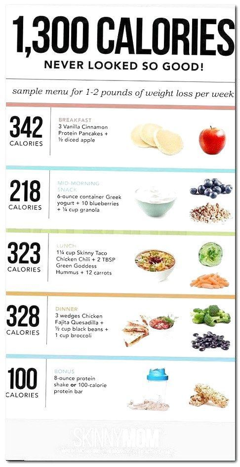 Quick weight loss diets without exercise #quickweightlosstips :) | how to lose weight fast and easy...