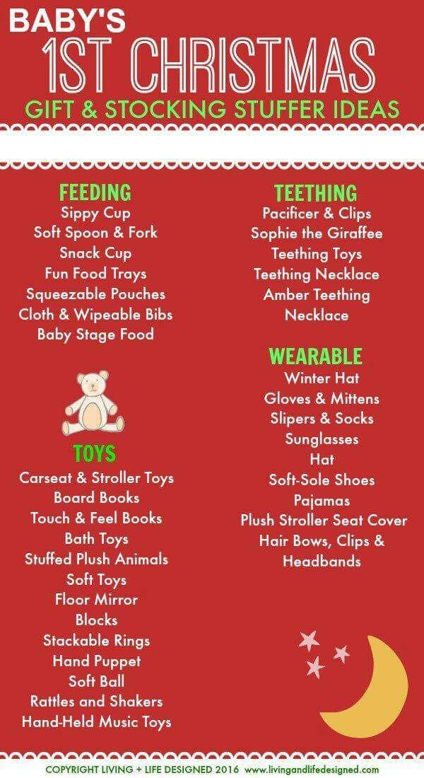 Pin By Tricia On Christmas Christmas Stocking Stuffers Babies First Christmas Babys 1st Christmas