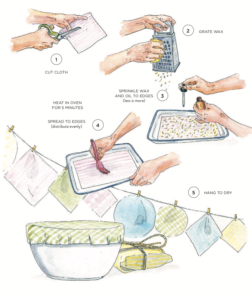 Beeswax DIY: making beeswax wraps + how to render your own wax - Milkwood #jojobaoil