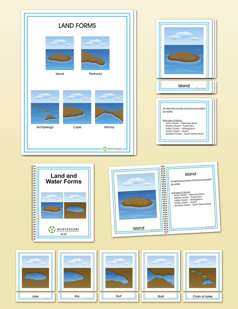 Land And Water Forms Elementary