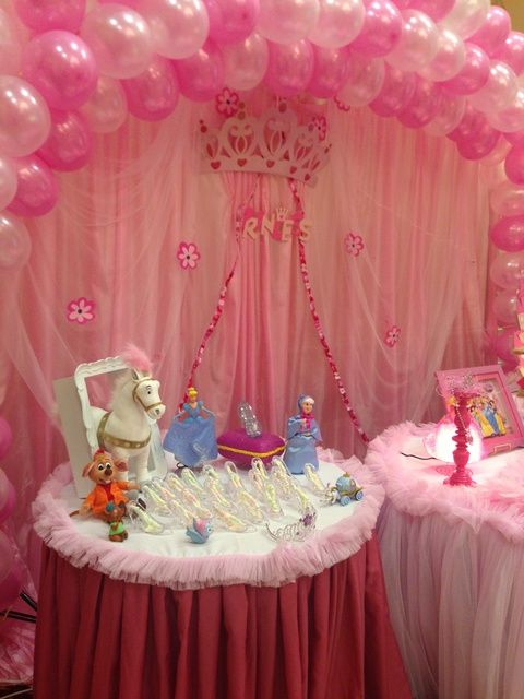 Princess Theme Birthday Party Ideas