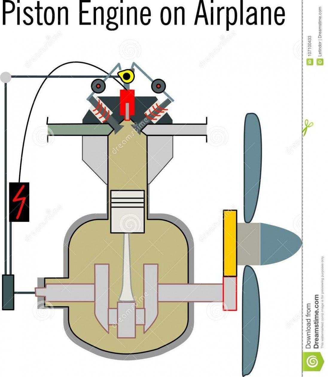 Piston Engine Diagram Xl Di 2020