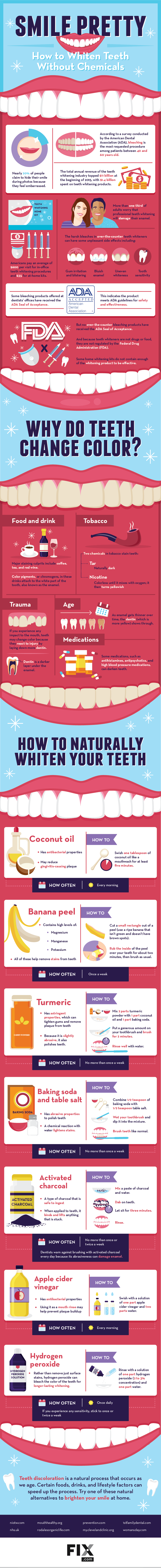What are the effects of vinegar on teeth?