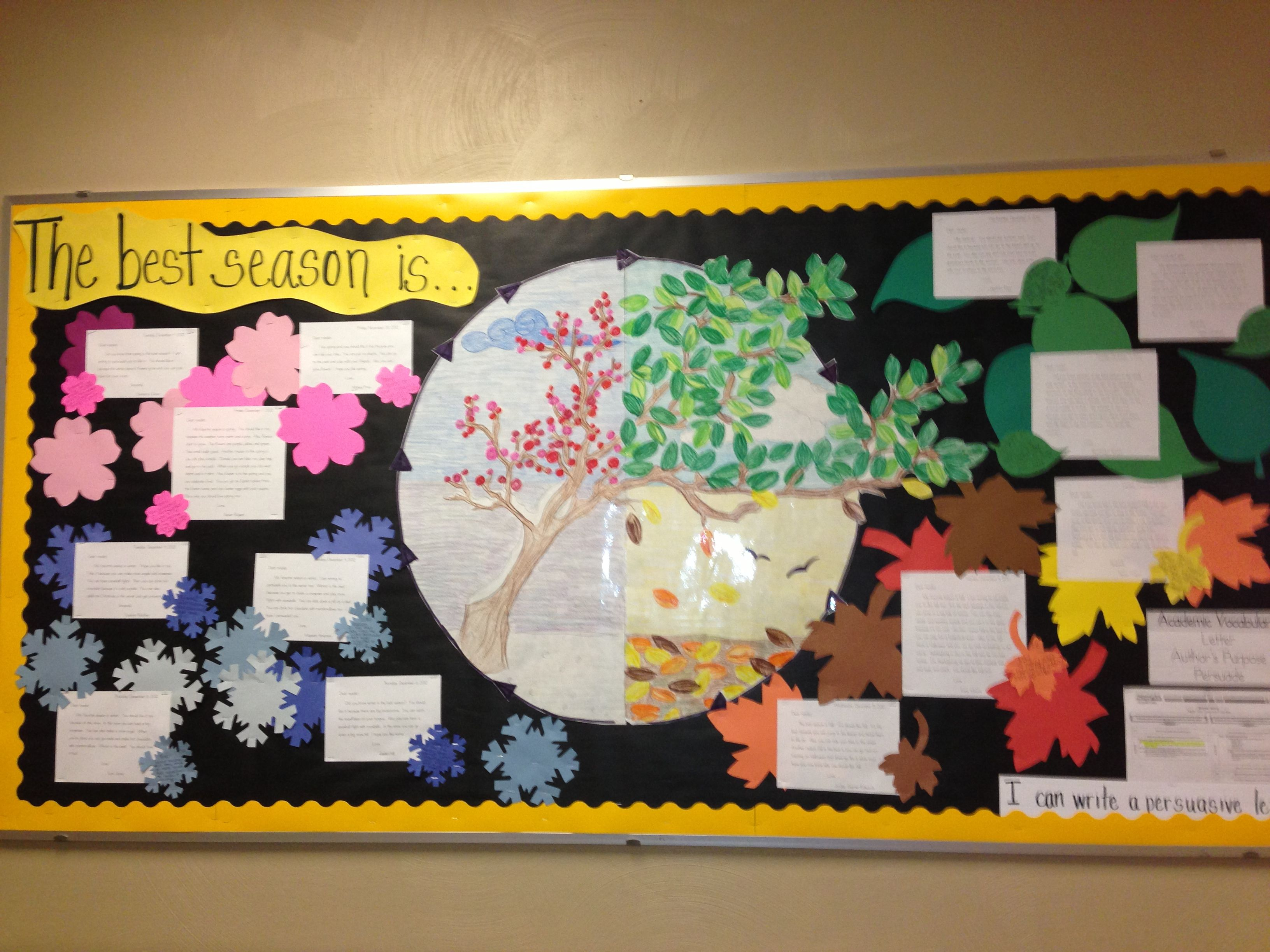 Bulletin Board Persuasive Letter Writing Persuasive Writing Persuasive Writing Unit Student Writing Display