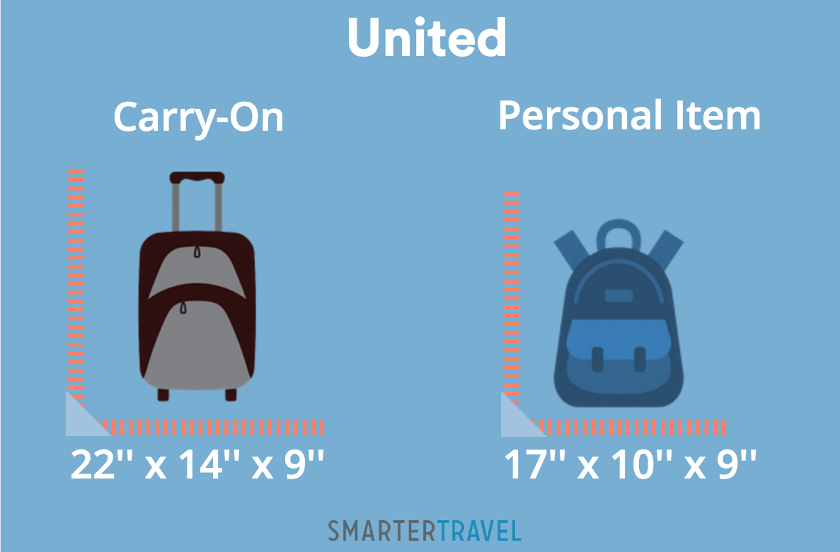 With Basic Economy Fares On The Rise Passengers Need Personal Items But How Big Can They Be We L United Airlines Carry On Personalized Items Carryon Luggage