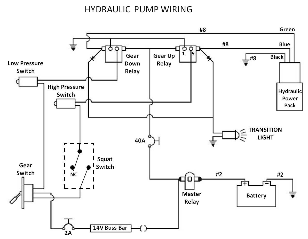 Monarch Dump Motor Wiring Diagram In 2020 Hydraulic Pump Diagram Design Diagram