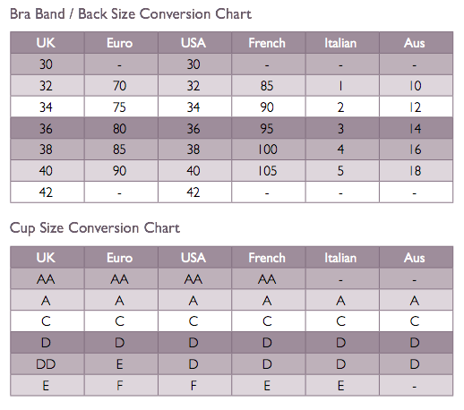 Below you will find a bra size converter, to convert to international sizes. The first chart converts the band size, and the second converts the cup size. You will also find a bra sizing guide, to find your correct US size. Please note that these conversion table only give an estimate to your bra size, as sizes may vary between different bra manufacturers.