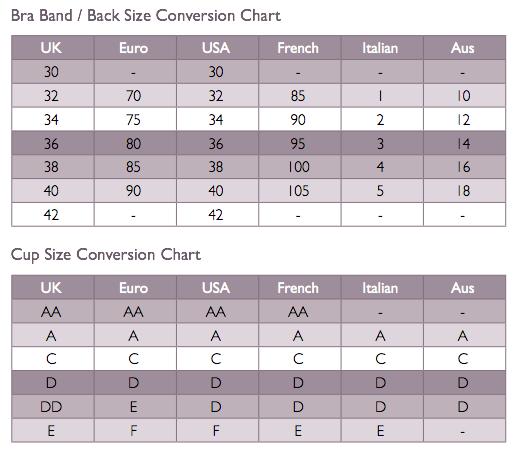 Bra Size Conversion Chart Australia - Chart