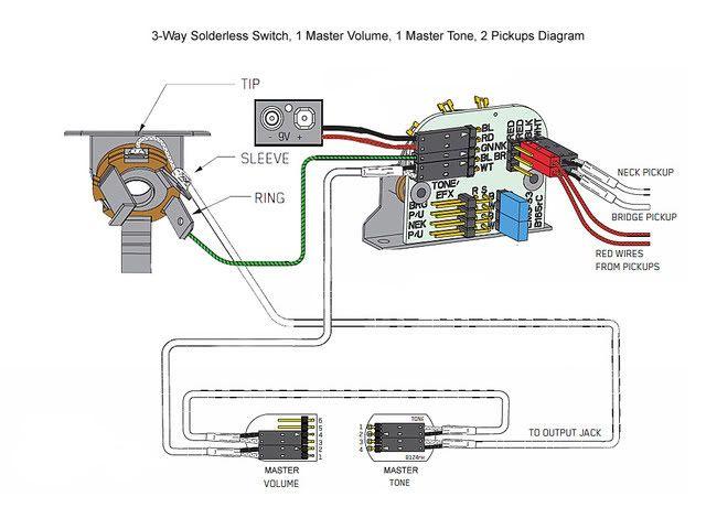 emg 81 85 wiring diagram 5 way furthermore guitar wiring diagrams as rh bigshopgo pw
