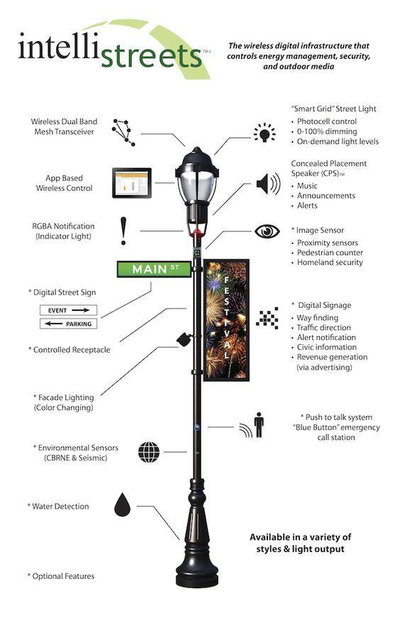 Streetlights Can Do That? An Entrepreneur Creates Smarter