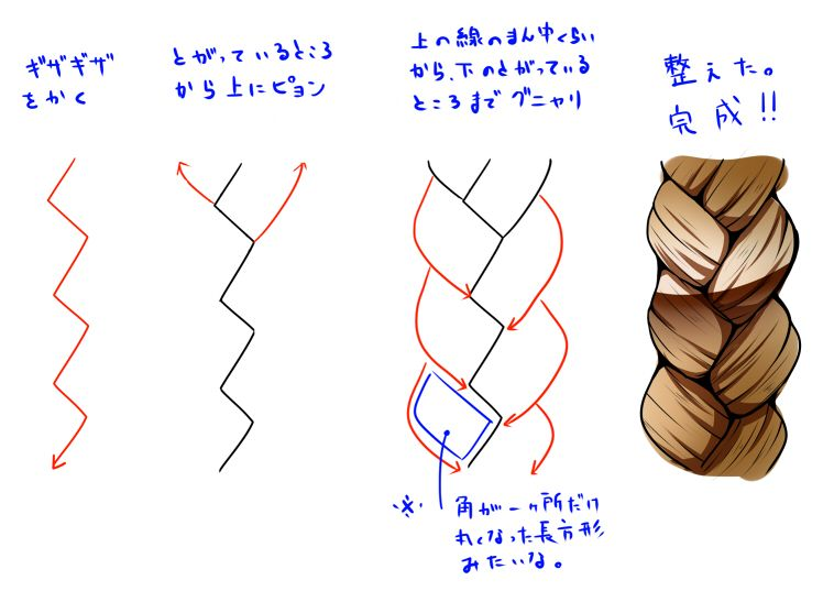 Cabout Nintala How To Draw Braids By Turn A God Bless