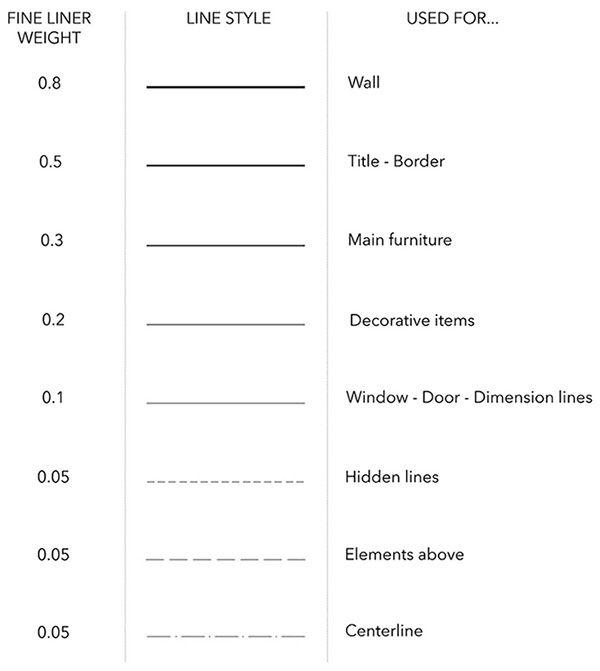 Floor Plan View Line Hierarchy Furniture Design Sketches
