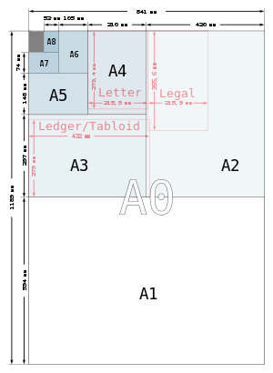 Conoce Las Diferencias Entre El Formato Folio Y El Formato A4 Formato De Papel Formatos De Papel Paginas De Agenda