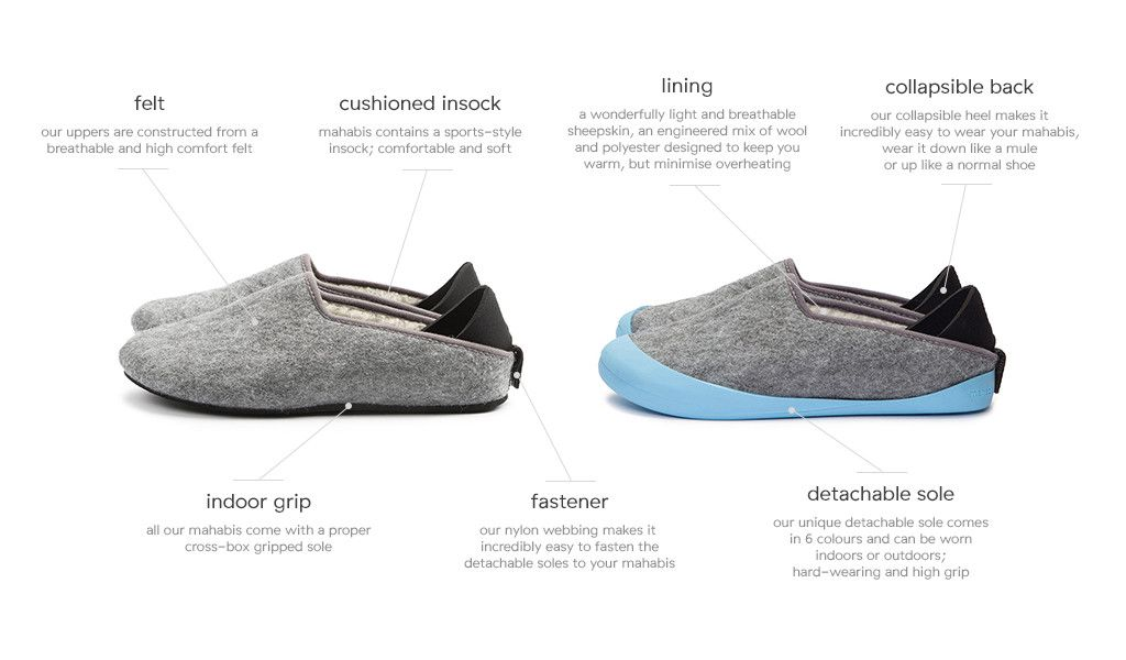 fab214347b81 mahabis slippers    unique upper with collapsible heal and detachable soles