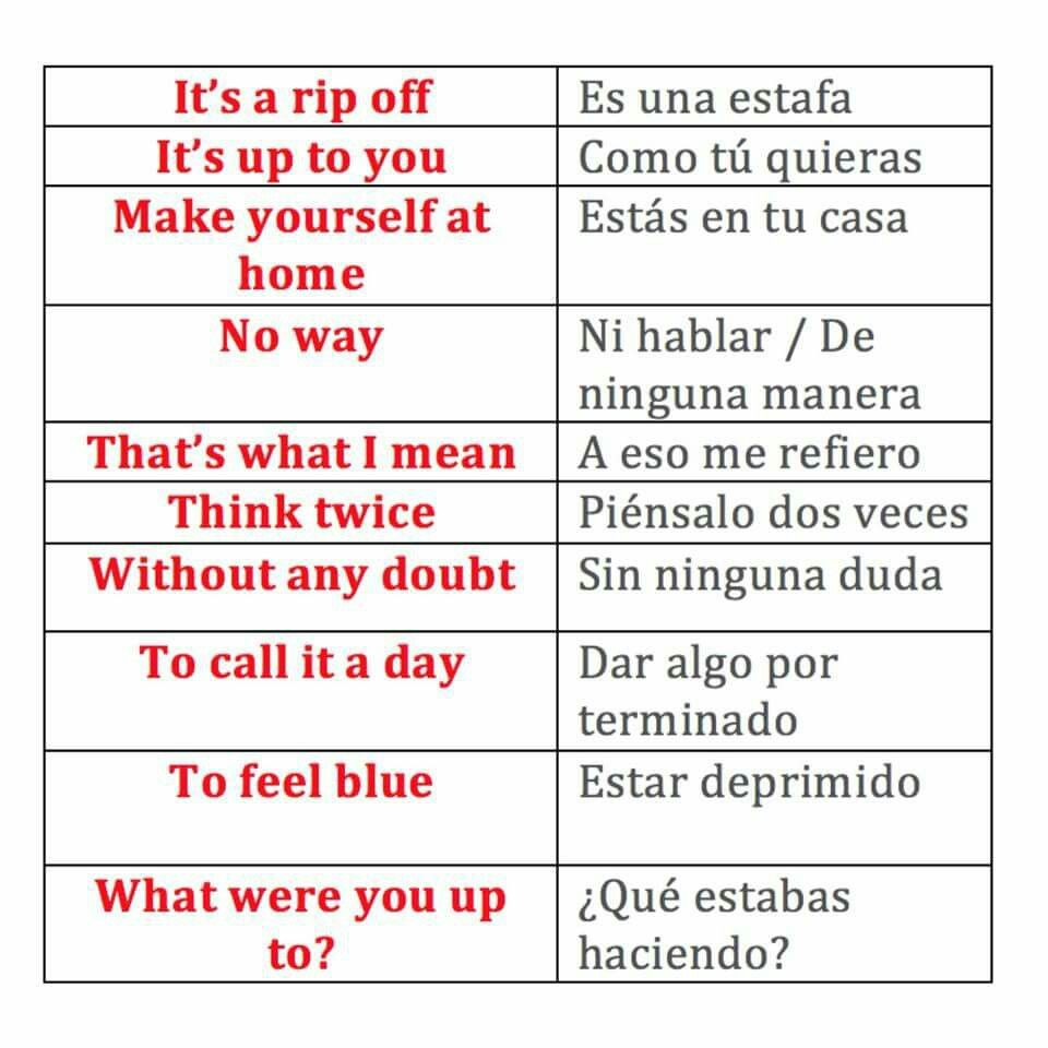 Pin On Idiomatic Expression
