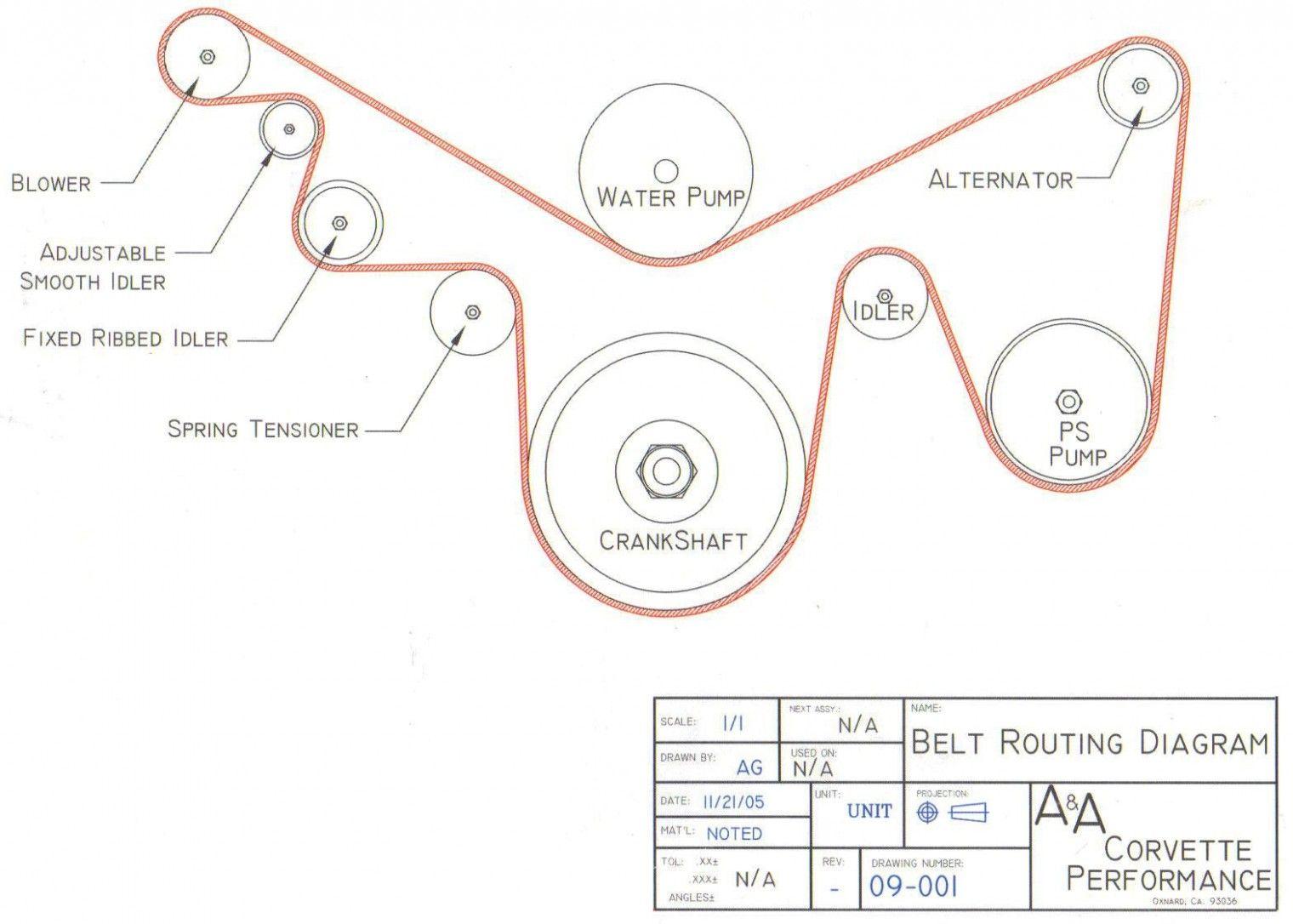Ls7 Engine Belt Diagram Di 2020