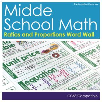 Math Word Wall Cards Free Download | MiddleSchoolMaestros.com ...