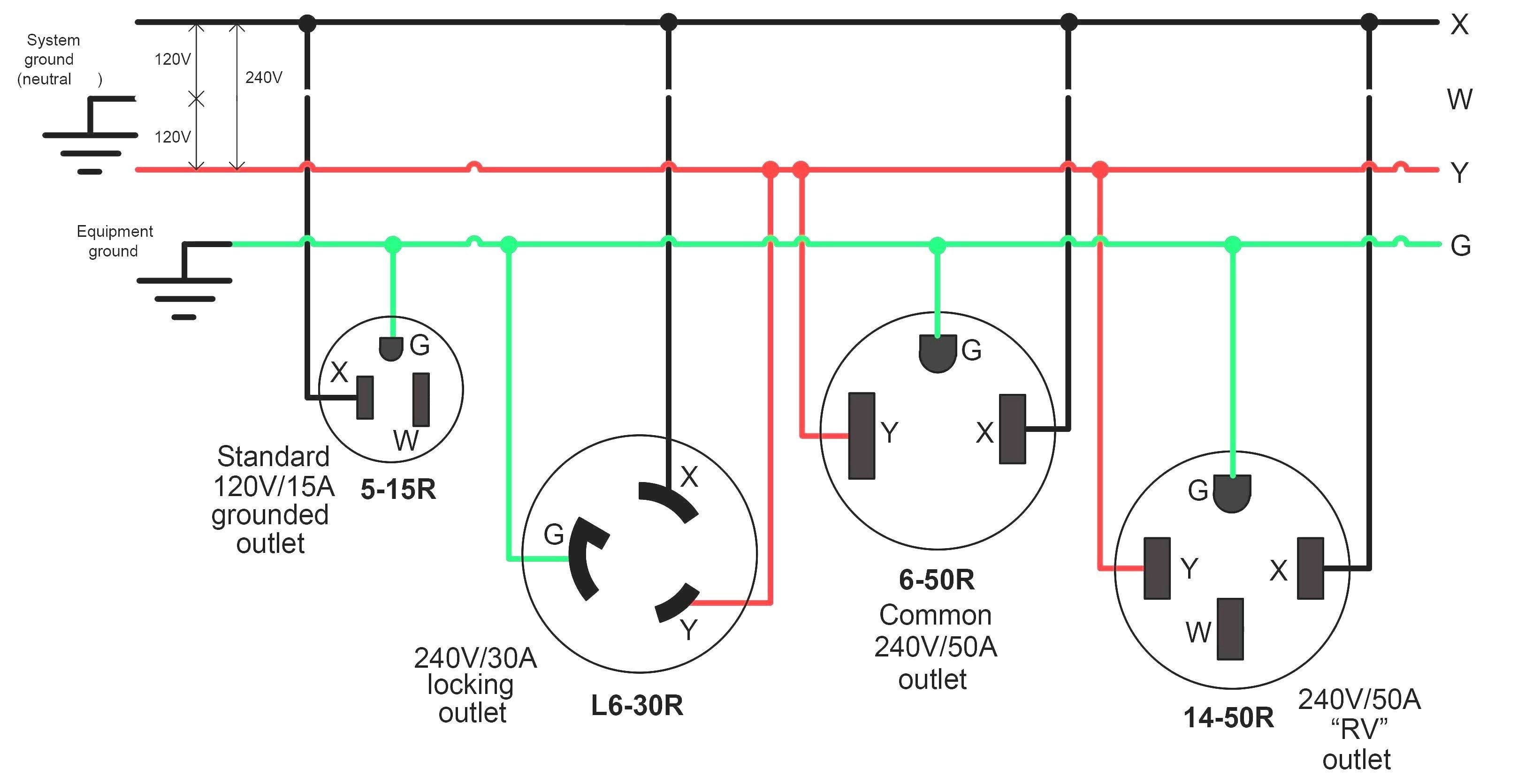 Nema L6 30p Receptacle Wiring - Wiring Diagram Ops Nema Plug Wiring Diagram on
