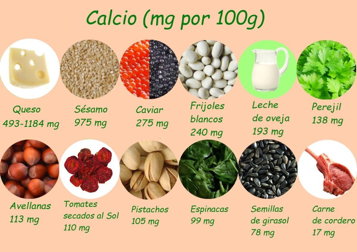 Alimentos Ricos En Hierro Alimentos Ricos En Calcio Alimentos Alimentos Saludables