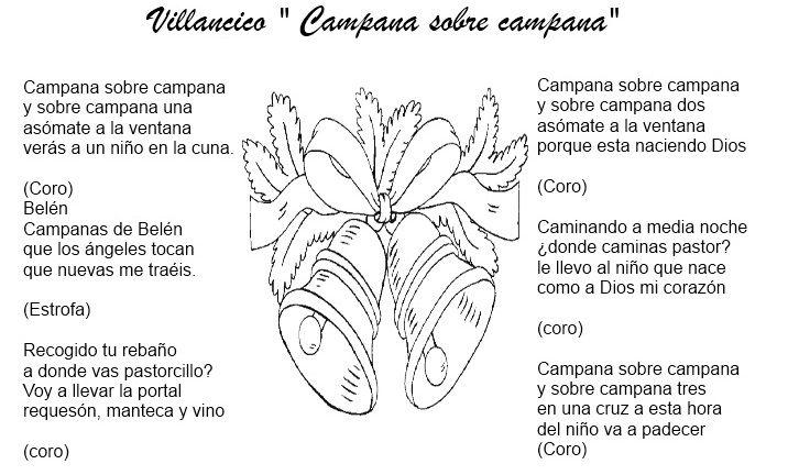 Letra De Villancicos Villancico Villancicos Letra Villancico De Las Campanas