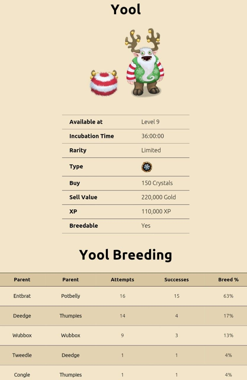 my singing monsters breeding for limited edition Christmas