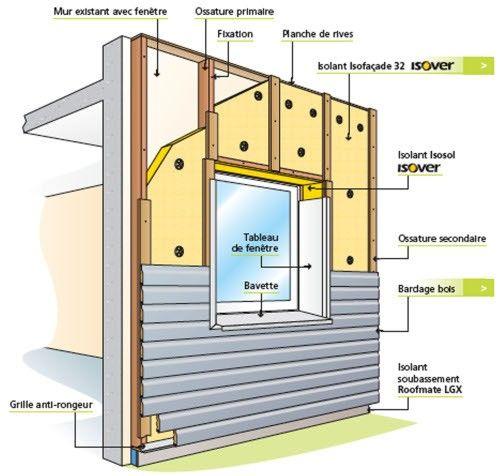 Isolation thermique par l 39 ext rieur mat riaux et for Epaisseur isolation exterieur