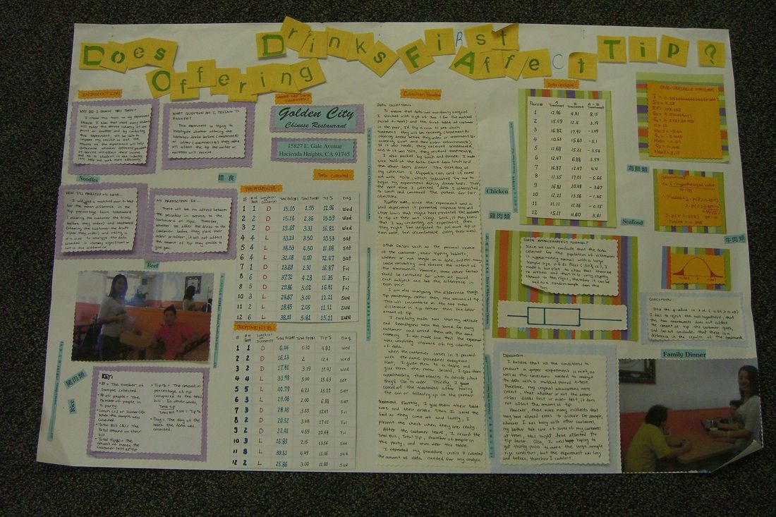 High School Statistics Project
